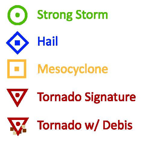storm-track-symbols-legend