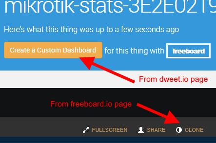 create-clone-freeboard-io
