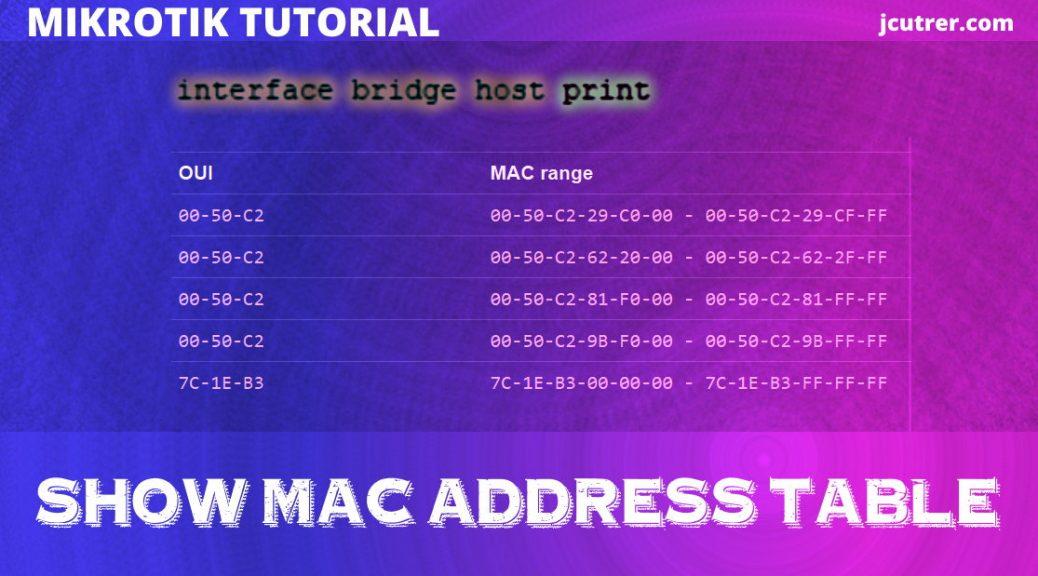 show mac address table header