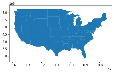 GeoPandas plot of the United States