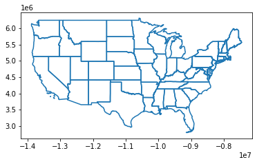 GeoPandas Outline Plot of the United States