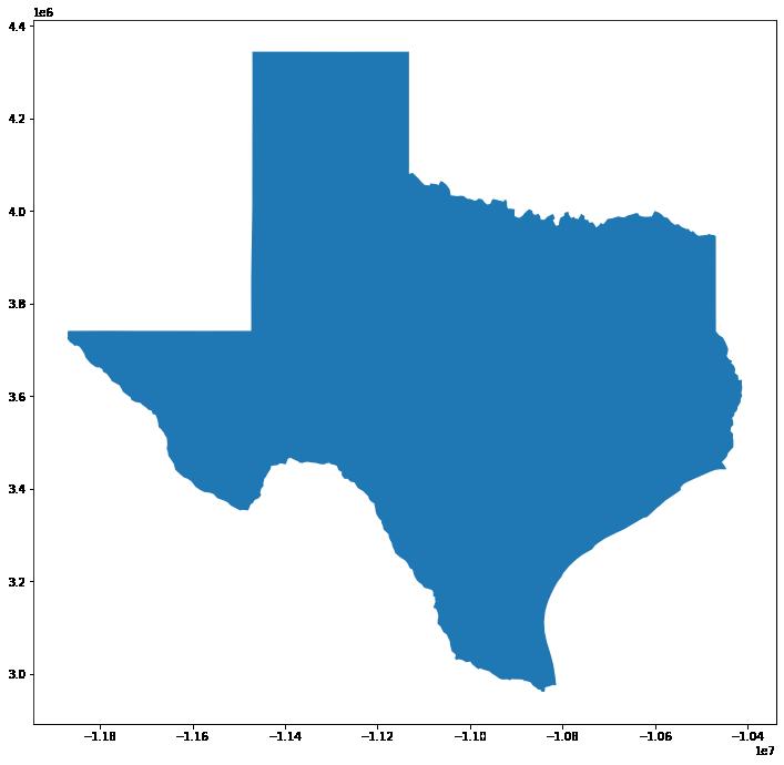 GeoPandas plot of Texas