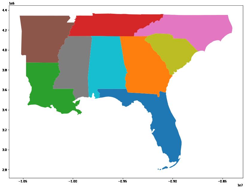 SouthWest Region Plot
