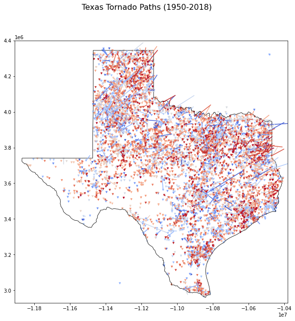Texas Tornado Paths (1950-2018)